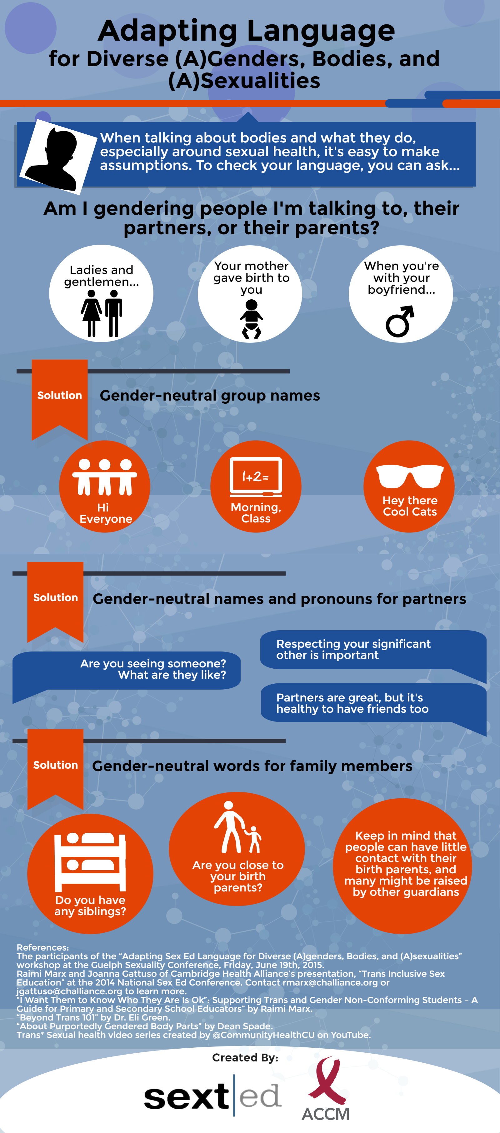 Adapting-Sex-Ed-Language-Identities-Infographic
